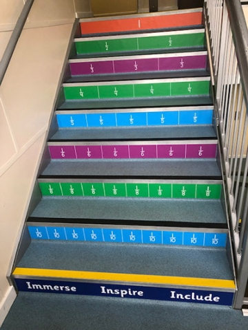 Fractions stair graphics for schools