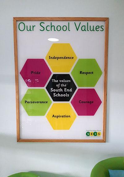 Infant School Values sign