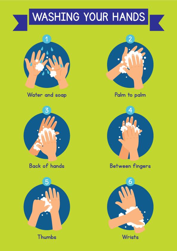 Coronavirus Covid-19 posters for schools
