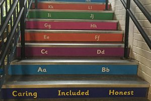 Literacy alphabet stair graphics for schools