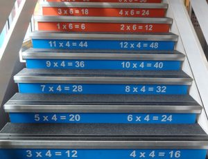 Times table multiplication stair graphic signs for schools