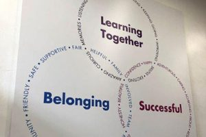 Signage showing School Values