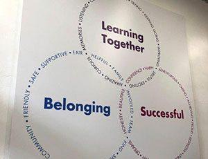 Primary School Values signage